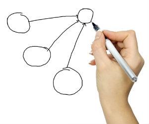 link building explanation